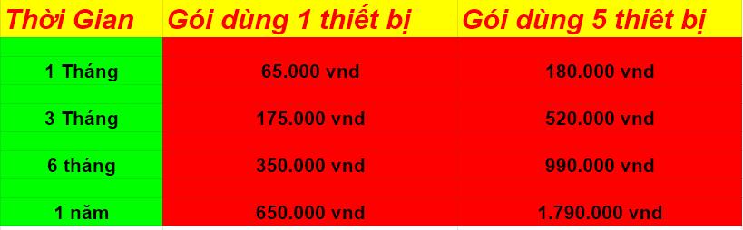 Bảng giá tài khoản Netflix giá rẻ tại Việt Nam